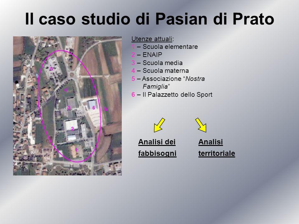 Il caso studio di Pasian di Prato Utenze attuali: 1 – Scuola elementare 2 – ENAIP 3 – Scuola media 4 – Scuola materna 5 – Associazione Nostra Famiglia