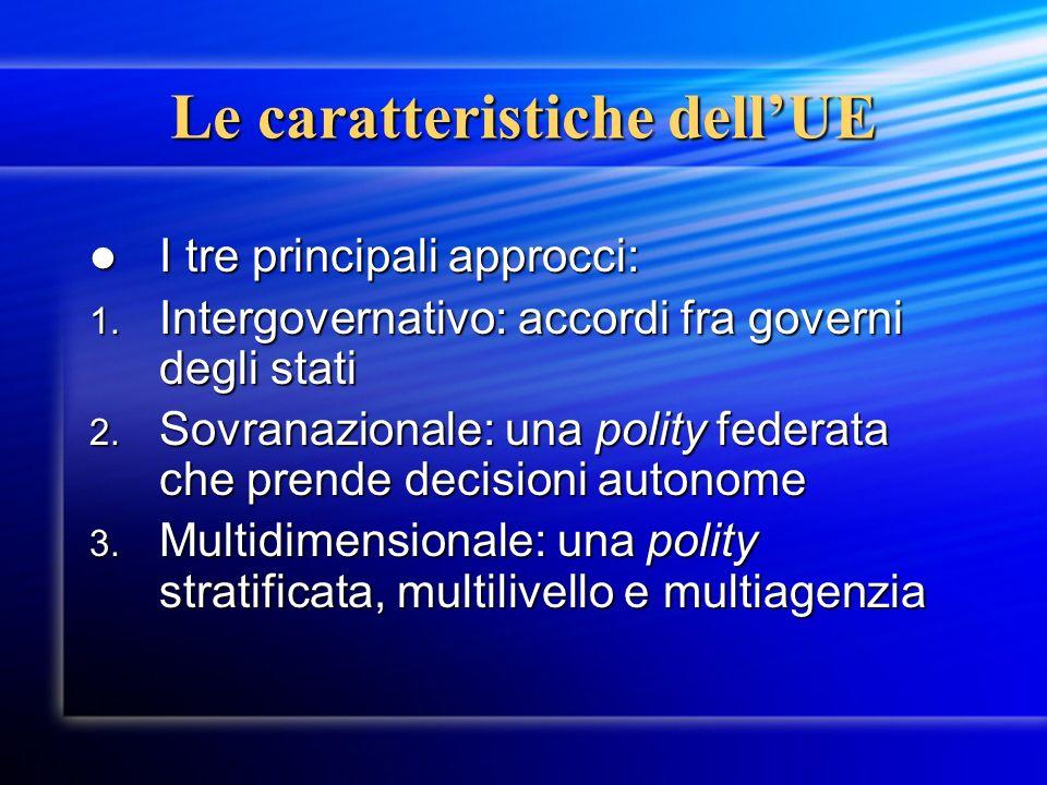 Le caratteristiche dellUE I tre principali approcci: I tre principali approcci: 1. Intergovernativo: accordi fra governi degli stati 2. Sovranazionale