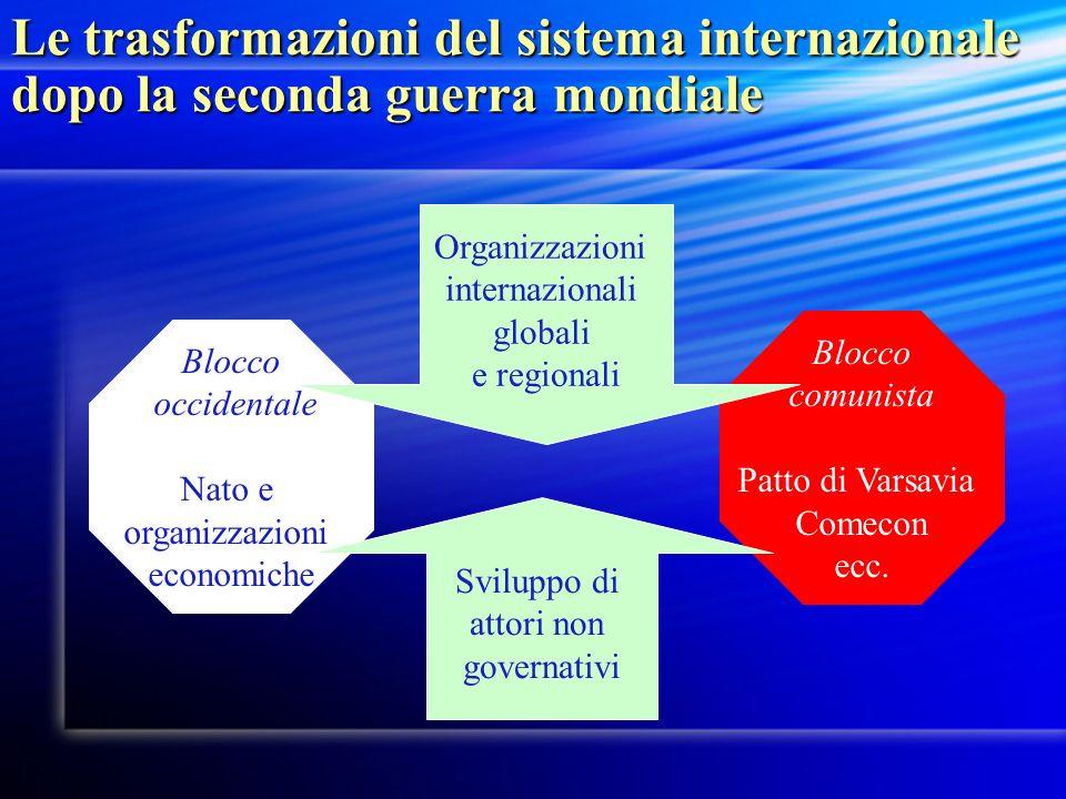 Le trasformazioni del sistema internazionale dopo la seconda guerra mondiale Blocco occidentale Nato e organizzazioni economiche Blocco comunista Patt
