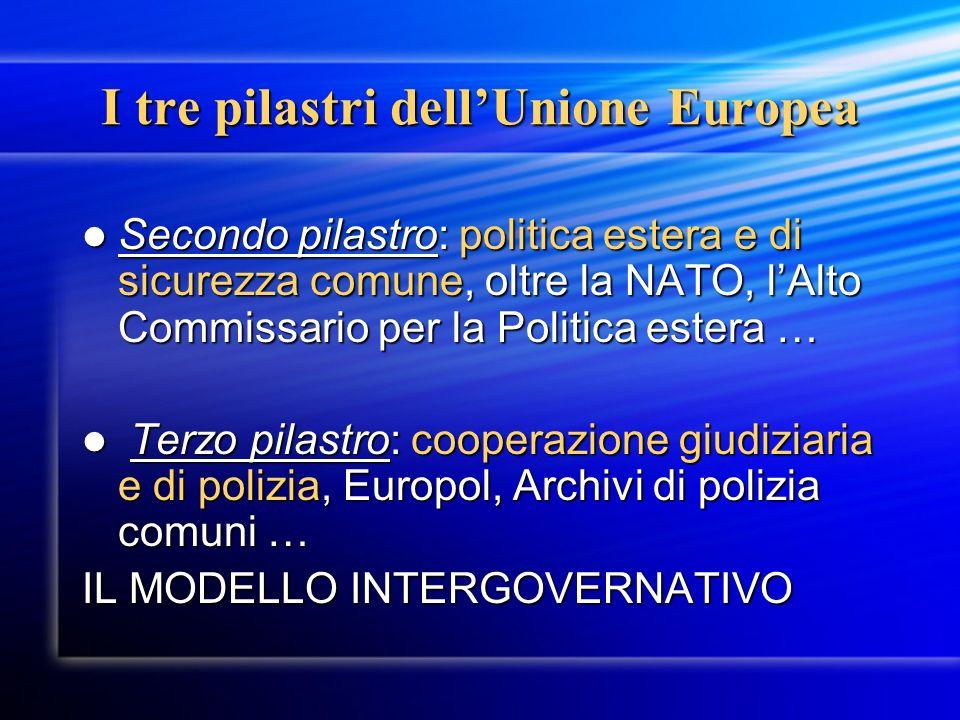 I tre pilastri dellUnione Europea Secondo pilastro: politica estera e di sicurezza comune, oltre la NATO, lAlto Commissario per la Politica estera … S