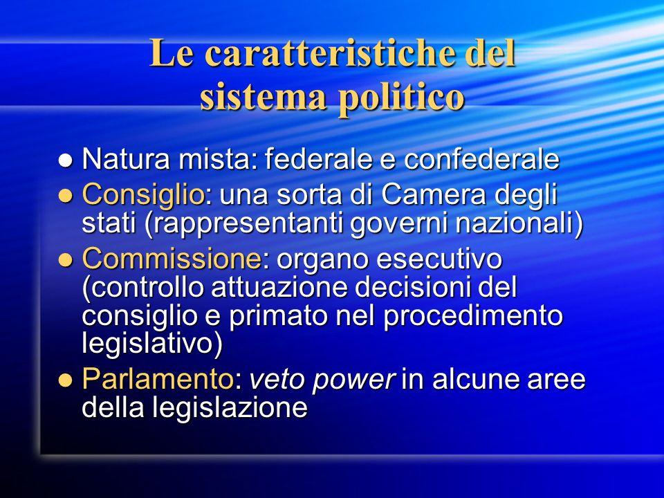Le caratteristiche del sistema politico Natura mista: federale e confederale Natura mista: federale e confederale Consiglio: una sorta di Camera degli