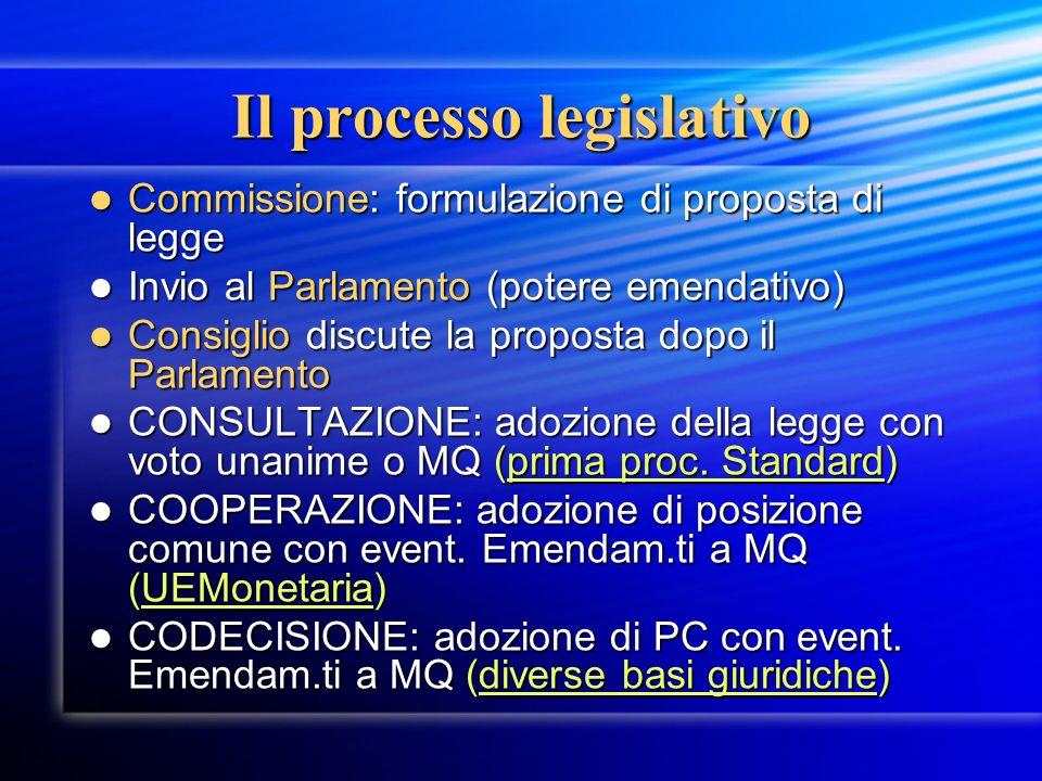 Il processo legislativo Commissione: formulazione di proposta di legge Commissione: formulazione di proposta di legge Invio al Parlamento (potere emen