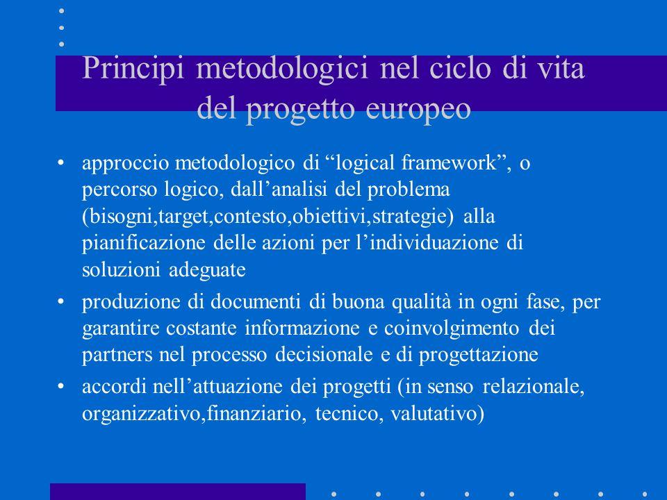 Principi metodologici nel ciclo di vita del progetto europeo approccio metodologico di logical framework, o percorso logico, dallanalisi del problema