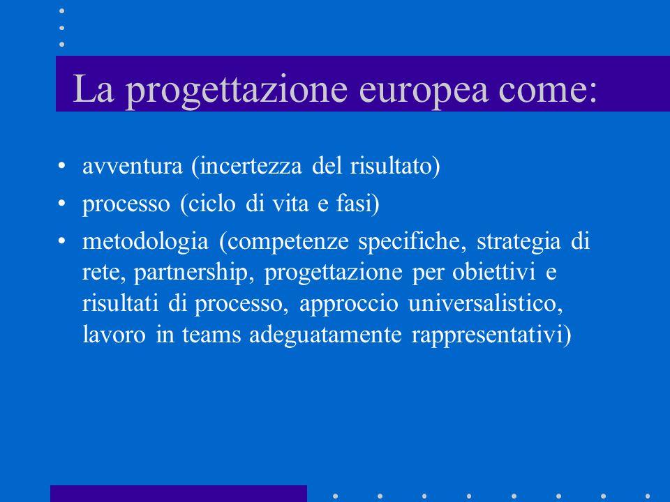 La progettazione europea come: avventura (incertezza del risultato) processo (ciclo di vita e fasi) metodologia (competenze specifiche, strategia di r