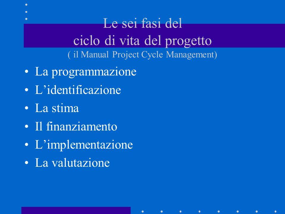 Le sei fasi del ciclo di vita del progetto ( il Manual Project Cycle Management) La programmazione Lidentificazione La stima Il finanziamento Limpleme