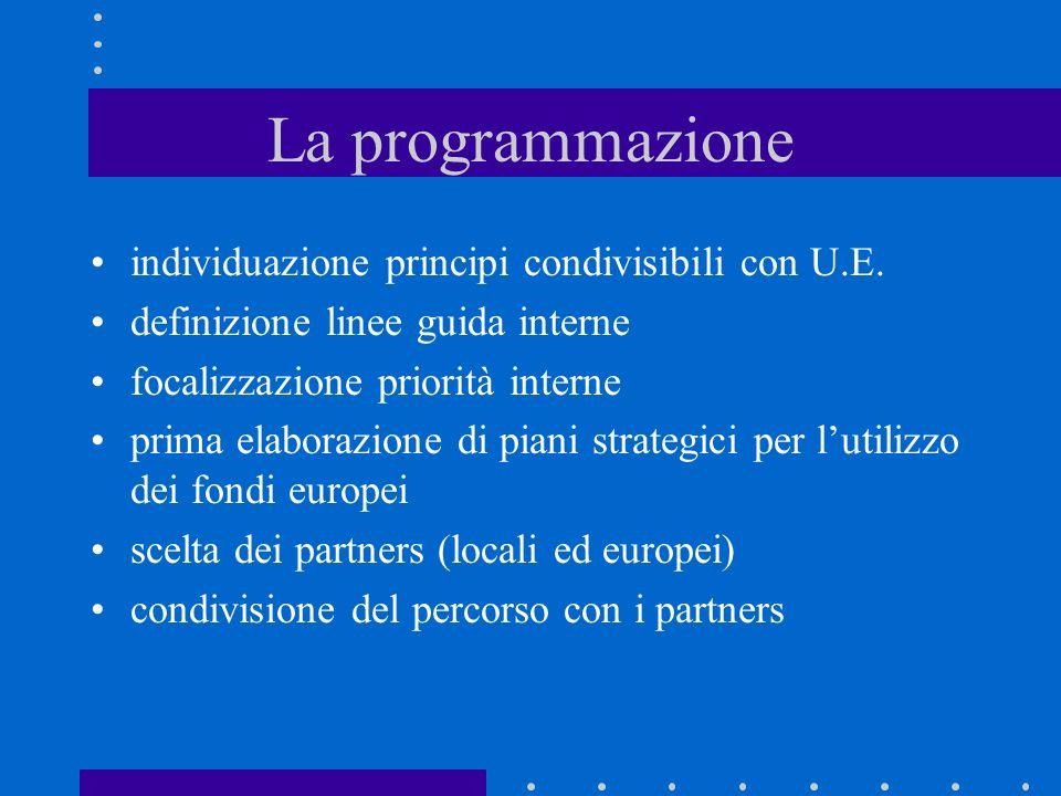 La programmazione individuazione principi condivisibili con U.E. definizione linee guida interne focalizzazione priorità interne prima elaborazione di