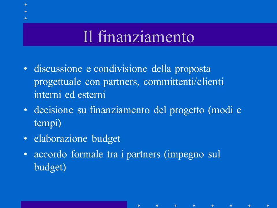 Il finanziamento discussione e condivisione della proposta progettuale con partners, committenti/clienti interni ed esterni decisione su finanziamento