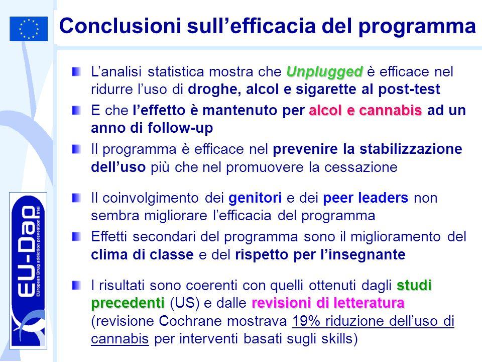 Conclusioni sullefficacia del programma Unplugged Lanalisi statistica mostra che Unplugged è efficace nel ridurre luso di droghe, alcol e sigarette al