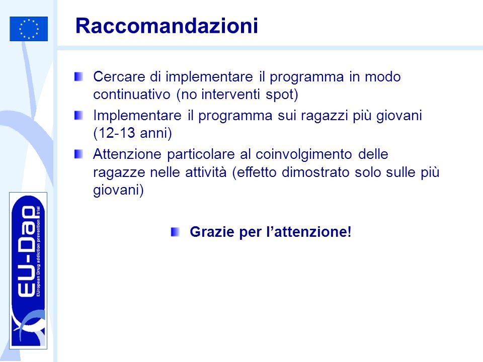 Raccomandazioni Cercare di implementare il programma in modo continuativo (no interventi spot) Implementare il programma sui ragazzi più giovani (12-1