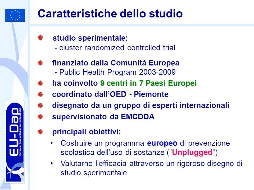 Caratteristiche dello studio studio sperimentale: - cluster randomized controlled trial finanziato dalla Comunità Europea - Public Health Program 2003