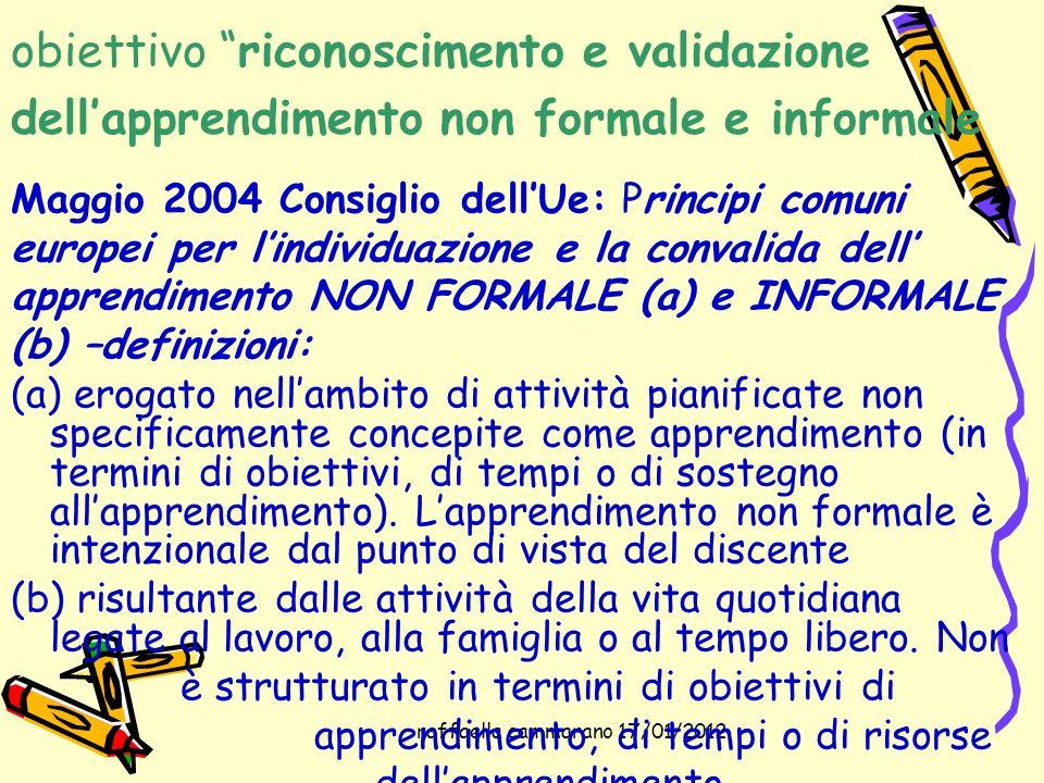 raffaella cammarano 17/01/2012 obiettivo riconoscimento e validazione dellapprendimento non formale e informale Maggio 2004 Consiglio dellUe: Principi