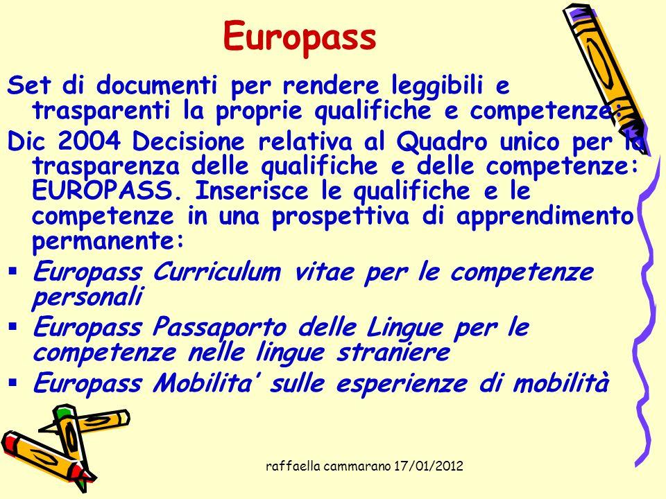 raffaella cammarano 17/01/2012 Europass Set di documenti per rendere leggibili e trasparenti la proprie qualifiche e competenze: Dic 2004 Decisione re