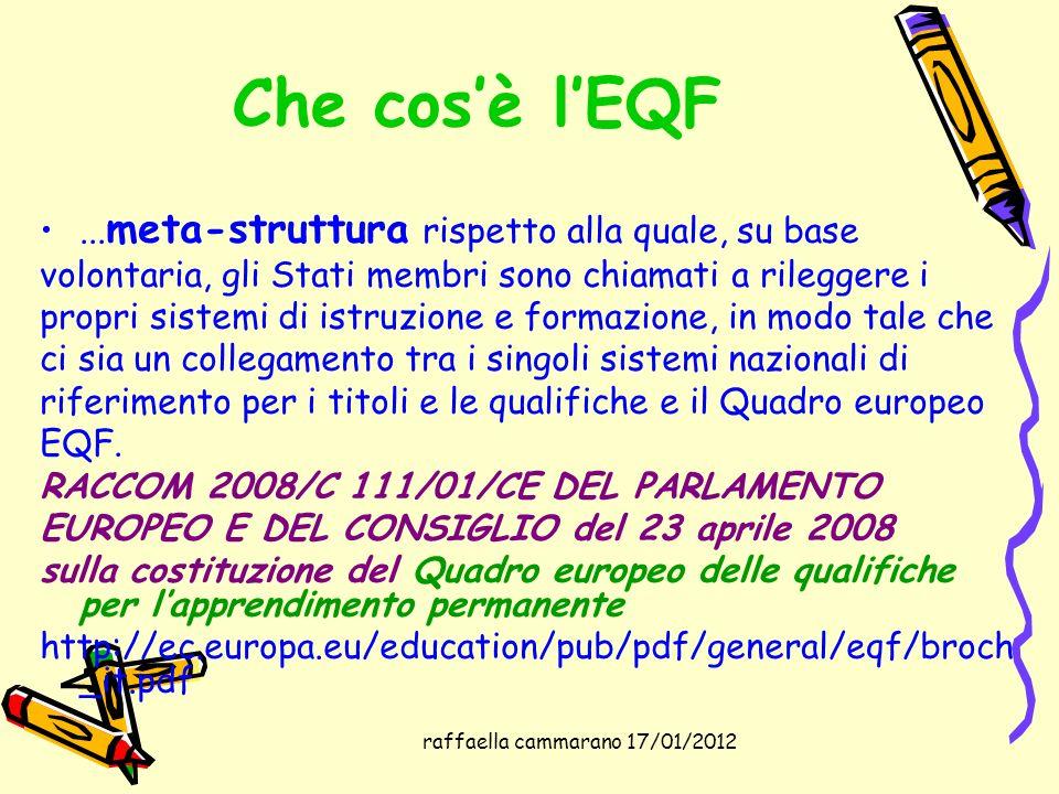 raffaella cammarano 17/01/2012 Che cosè lEQF... meta-struttura rispetto alla quale, su base volontaria, gli Stati membri sono chiamati a rileggere i p