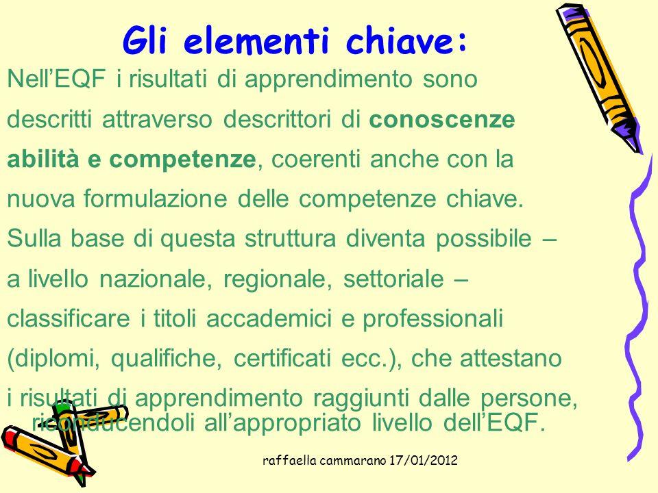 raffaella cammarano 17/01/2012 Gli elementi chiave: NellEQF i risultati di apprendimento sono descritti attraverso descrittori di conoscenze abilità e