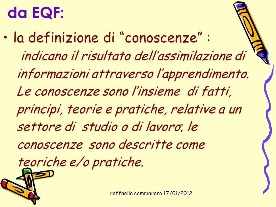 raffaella cammarano 17/01/2012 da EQF: la definizione di conoscenze : indicano il risultato dellassimilazione di informazioni attraverso lapprendiment