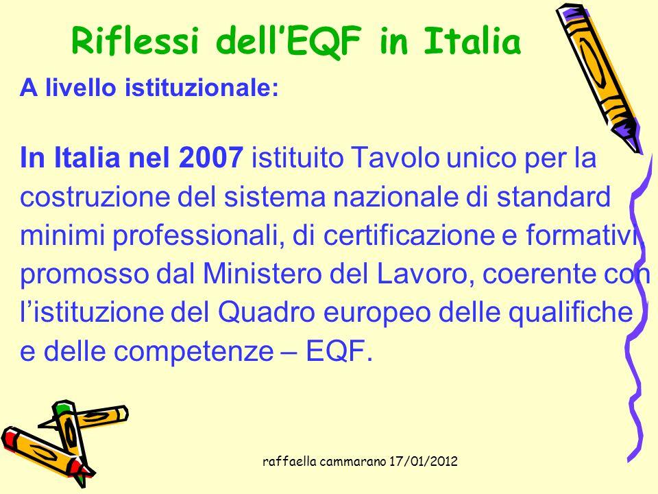 raffaella cammarano 17/01/2012 Riflessi dellEQF in Italia A livello istituzionale: In Italia nel 2007 istituito Tavolo unico per la costruzione del si