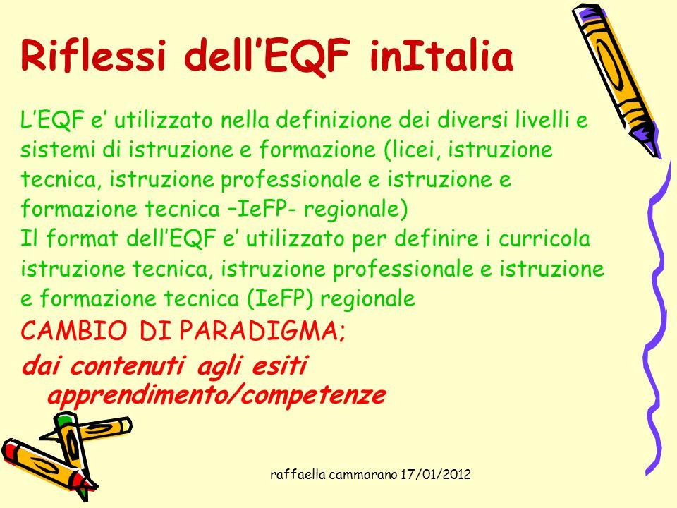 raffaella cammarano 17/01/2012 Riflessi dellEQF inItalia LEQF e utilizzato nella definizione dei diversi livelli e sistemi di istruzione e formazione