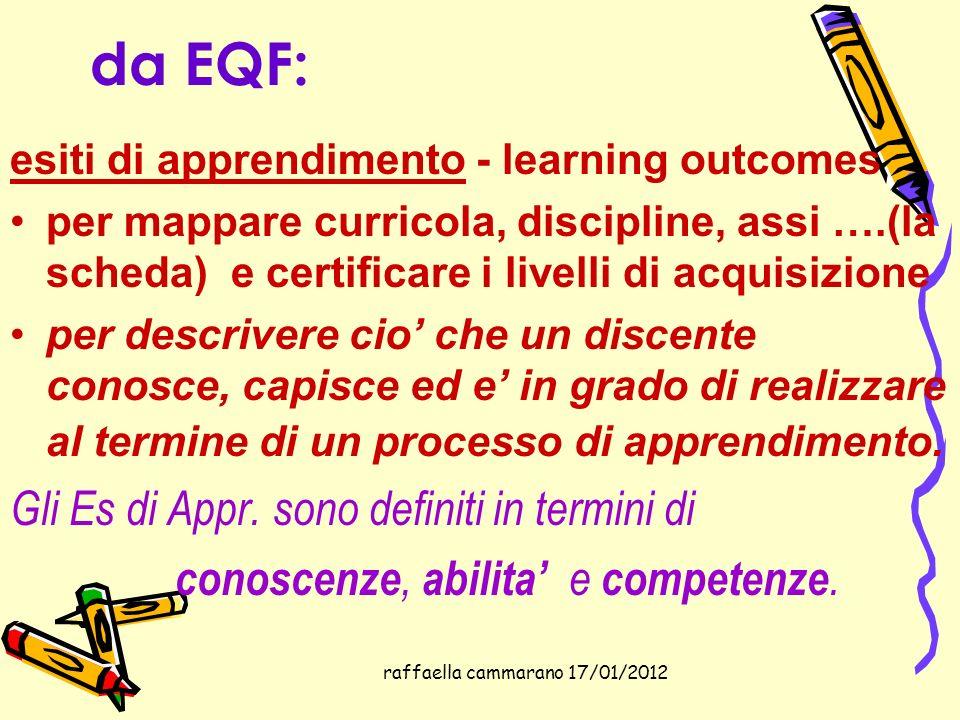 raffaella cammarano 17/01/2012 da EQF: esiti di apprendimento - learning outcomes per mappare curricola, discipline, assi ….(la scheda) e certificare