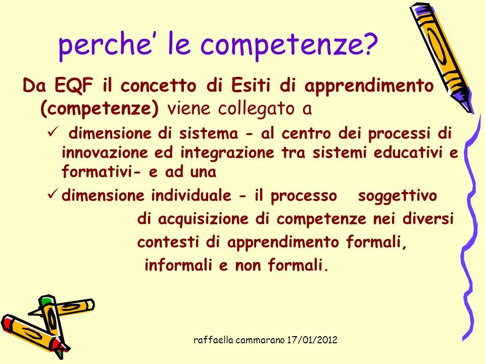 raffaella cammarano 17/01/2012 perche le competenze? Da EQF il concetto di Esiti di apprendimento (competenze) viene collegato a dimensione di sistema
