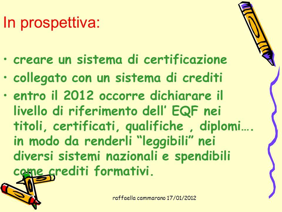 raffaella cammarano 17/01/2012 In prospettiva: creare un sistema di certificazione collegato con un sistema di crediti entro il 2012 occorre dichiarar