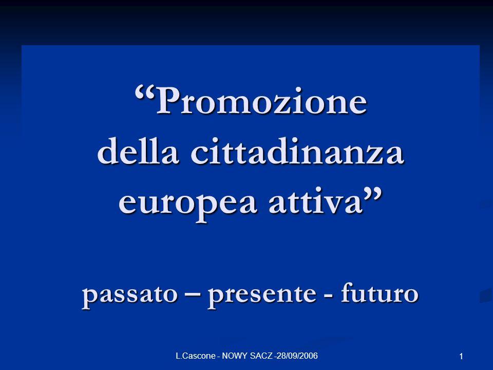 L.Cascone - NOWY SACZ -28/09/2006 1 Promozione della cittadinanza europea attiva passato – presente - futuro Promozione della cittadinanza europea att