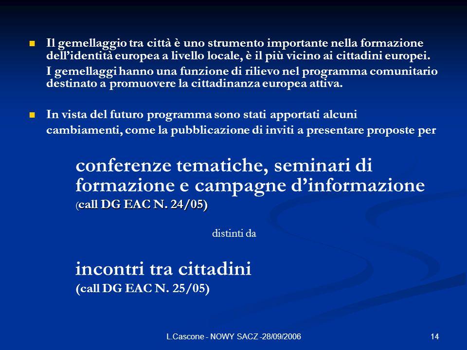 14L.Cascone - NOWY SACZ -28/09/2006 Il gemellaggio tra città è uno strumento importante nella formazione dellidentità europea a livello locale, è il p