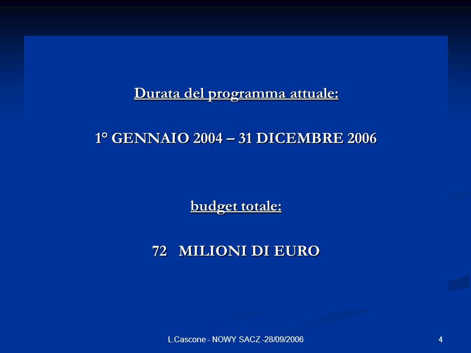 4L.Cascone - NOWY SACZ -28/09/2006 Durata del programma attuale: 1° GENNAIO 2004 – 31 DICEMBRE 2006 budget totale: 72 MILIONI DI EURO