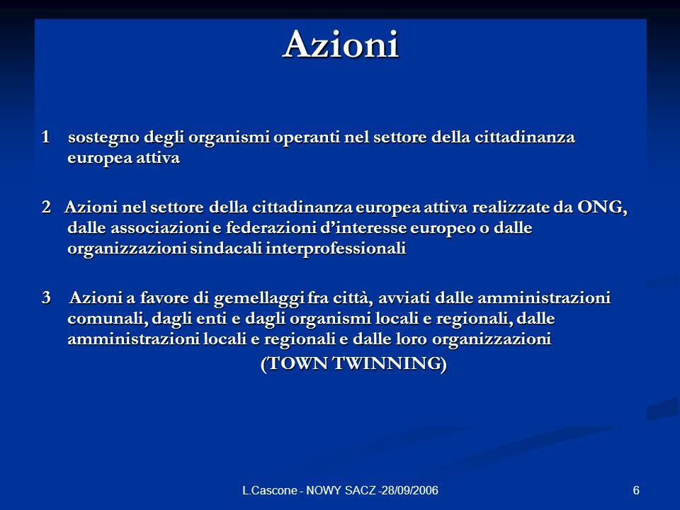6L.Cascone - NOWY SACZ -28/09/2006 Azioni 1 sostegno degli organismi operanti nel settore della cittadinanza europea attiva 2 Azioni nel settore della