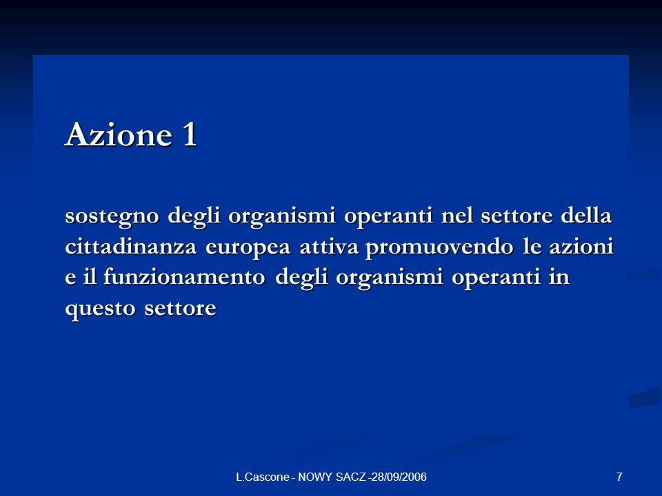 7L.Cascone - NOWY SACZ -28/09/2006 Azione 1 sostegno degli organismi operanti nel settore della cittadinanza europea attiva promuovendo le azioni e il
