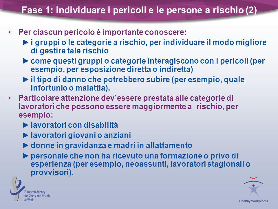 Fase 1: individuare i pericoli e le persone a rischio (2) Per ciascun pericolo è importante conoscere: i gruppi o le categorie a rischio, per individu