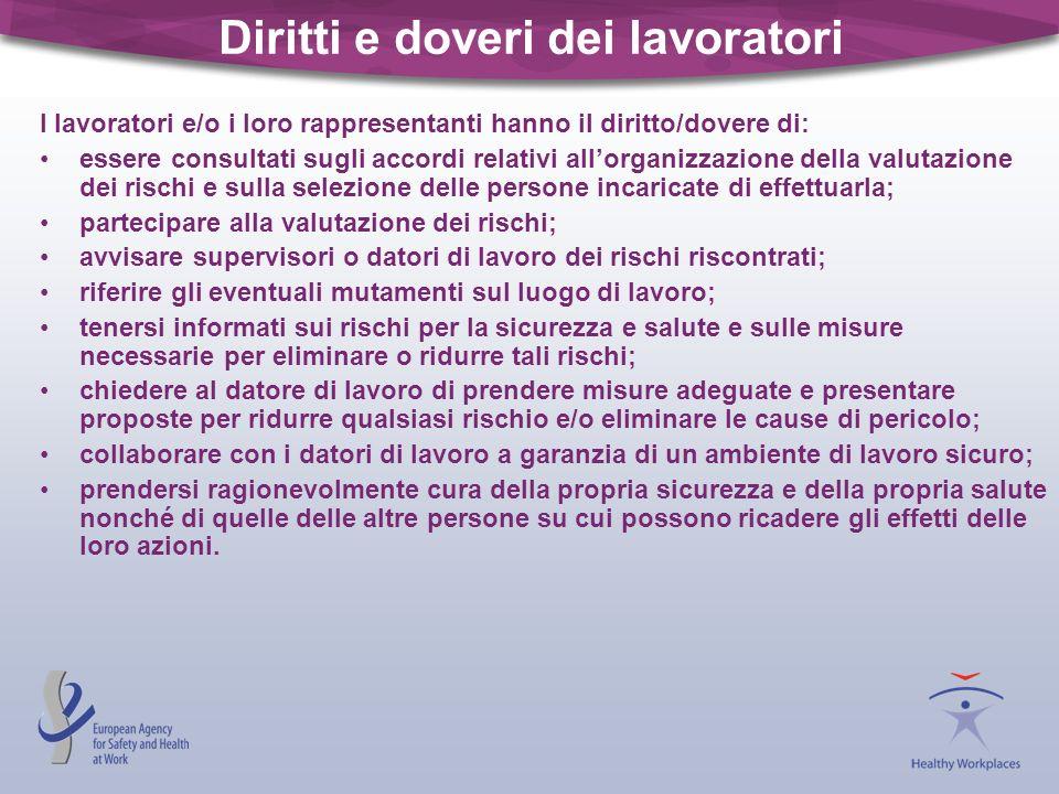 Diritti e doveri dei lavoratori I lavoratori e/o i loro rappresentanti hanno il diritto/dovere di: essere consultati sugli accordi relativi allorganiz