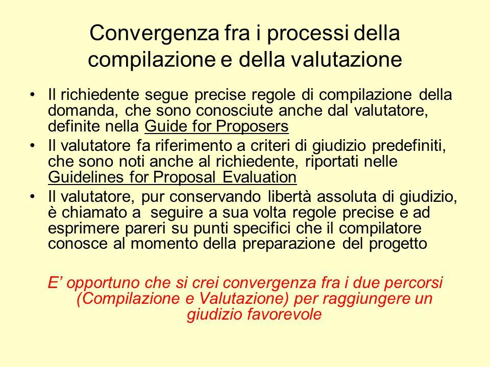 Convergenza fra i processi della compilazione e della valutazione Il richiedente segue precise regole di compilazione della domanda, che sono conosciute anche dal valutatore, definite nella Guide for Proposers Il valutatore fa riferimento a criteri di giudizio predefiniti, che sono noti anche al richiedente, riportati nelle Guidelines for Proposal Evaluation Il valutatore, pur conservando libertà assoluta di giudizio, è chiamato a seguire a sua volta regole precise e ad esprimere pareri su punti specifici che il compilatore conosce al momento della preparazione del progetto E opportuno che si crei convergenza fra i due percorsi (Compilazione e Valutazione) per raggiungere un giudizio favorevole