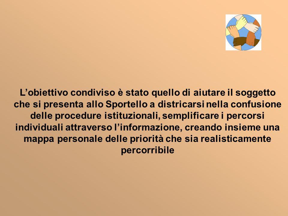 Lobiettivo condiviso è stato quello di aiutare il soggetto che si presenta allo Sportello a districarsi nella confusione delle procedure istituzionali