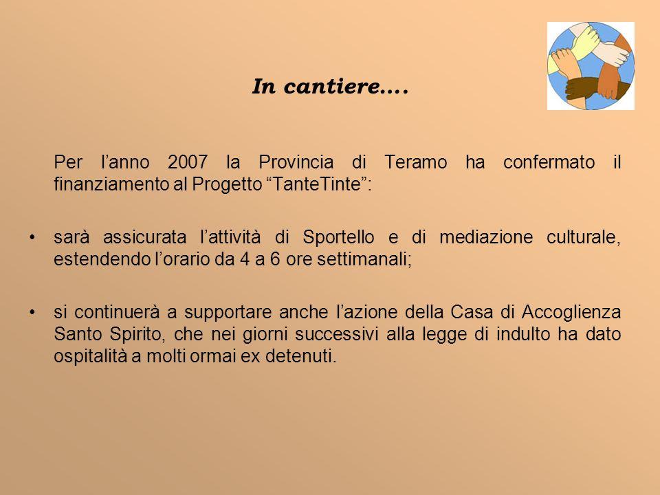 In cantiere…. Per lanno 2007 la Provincia di Teramo ha confermato il finanziamento al Progetto TanteTinte: sarà assicurata lattività di Sportello e di