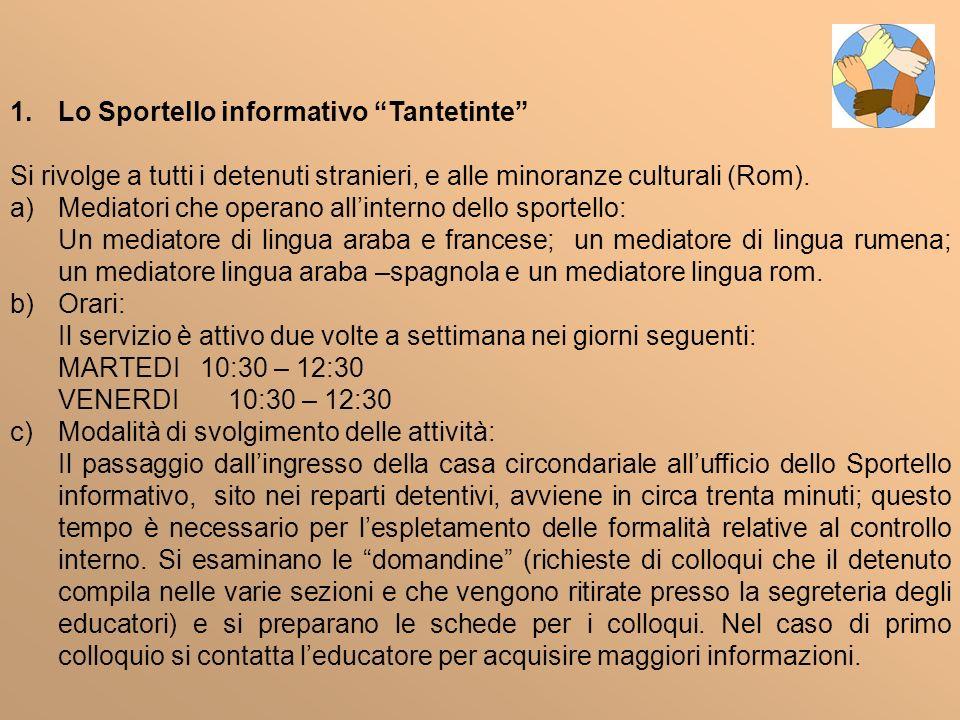1.Lo Sportello informativo Tantetinte Si rivolge a tutti i detenuti stranieri, e alle minoranze culturali (Rom). a)Mediatori che operano allinterno de