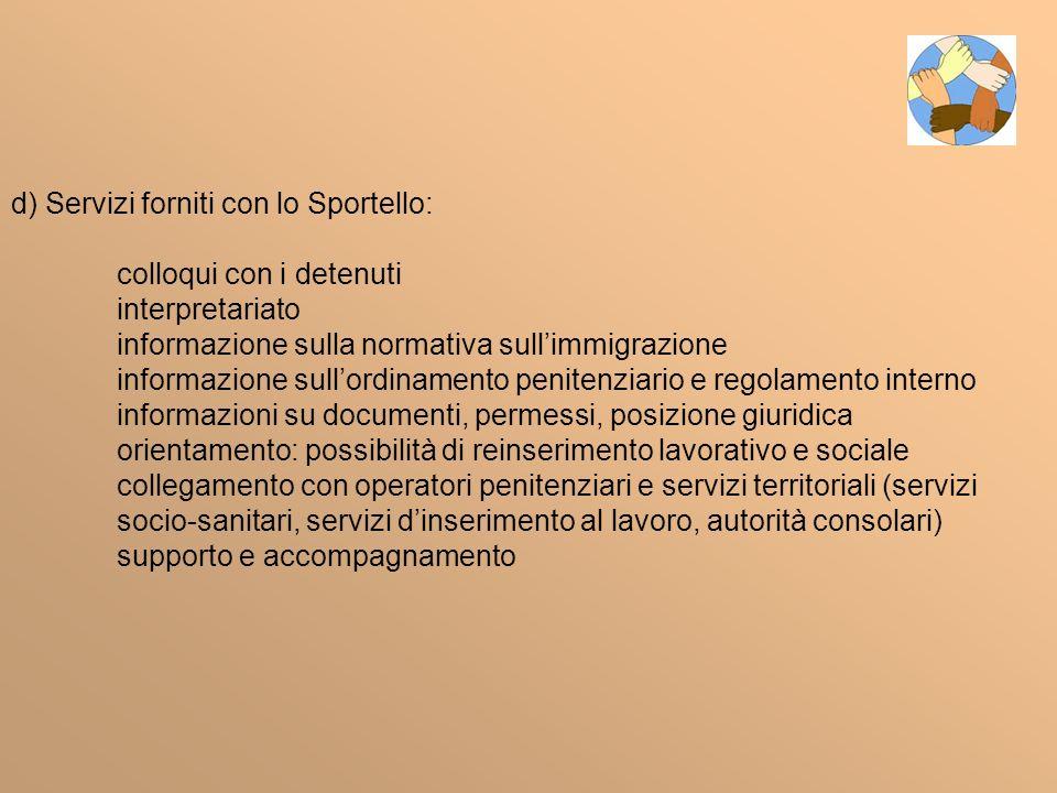 d) Servizi forniti con lo Sportello: colloqui con i detenuti interpretariato informazione sulla normativa sullimmigrazione informazione sullordinament