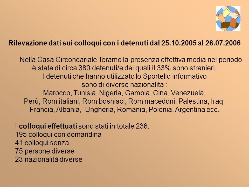 Rilevazione dati sui colloqui con i detenuti dal 25.10.2005 al 26.07.2006 Nella Casa Circondariale Teramo la presenza effettiva media nel periodo è st