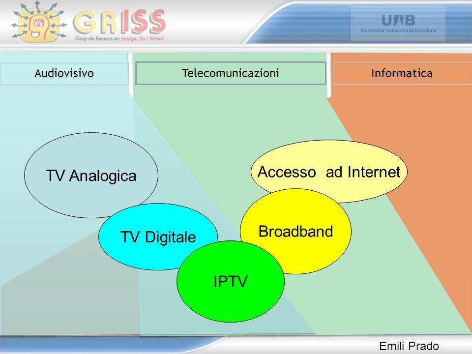 Rete Chiusa Rete Aperta di Internet Video over IP/over-the-top (VIP-OTT) Accesso globale aperto Acceso globale condizionato per DRM Acceso locale a piattaforme di IPTV Universo Video over IP Emili Prado