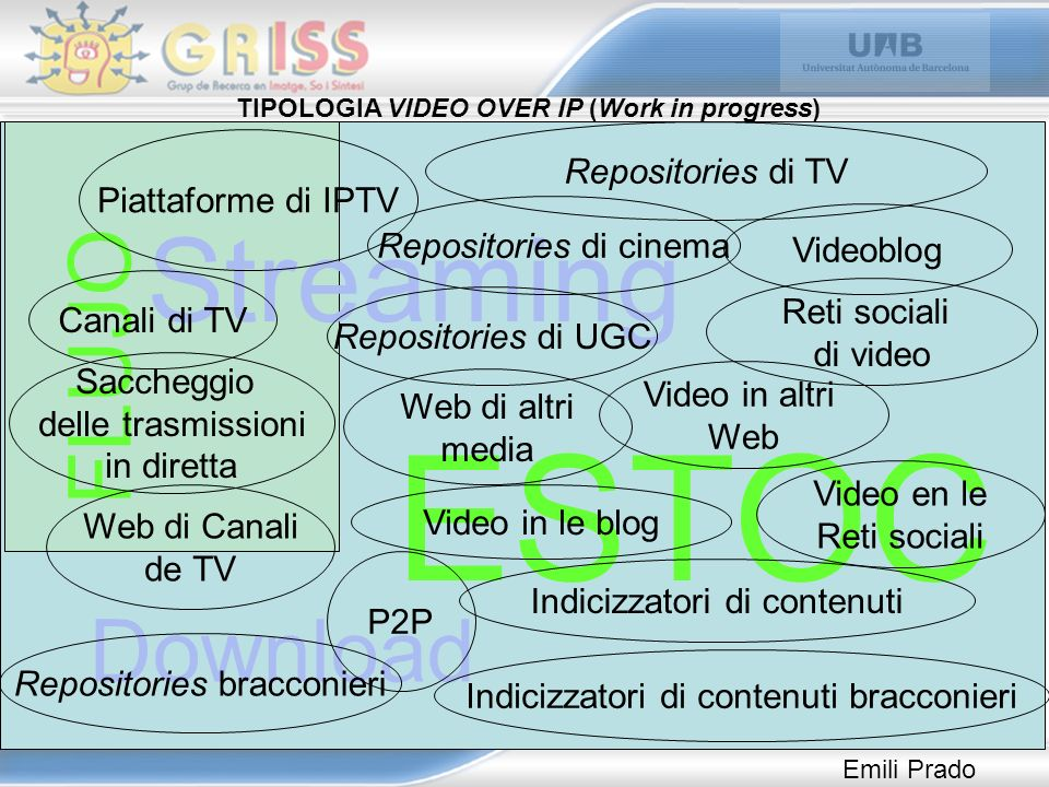 FLUJO ESTOC Streaming Download Piattaforme di IPTV Canali di TV Web di Canali de TV Repositories di TV Repositories di cinema Repositories bracconieri P2P Repositories di UGC Web di altri media Videoblog Video en le Reti sociali Video in le blog Video in altri Web TIPOLOGIA VIDEO OVER IP (Work in progress) Reti sociali di video Indicizzatori di contenuti Indicizzatori di contenuti bracconieri Saccheggio delle trasmissioni in diretta Emili Prado
