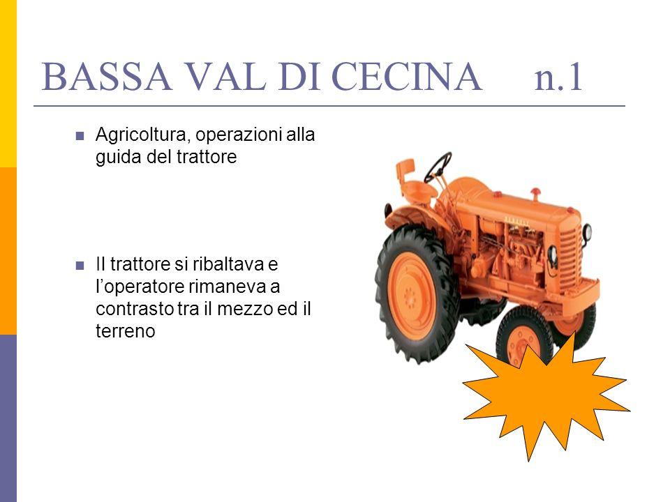 BASSA VAL DI CECINA n.1 Agricoltura, operazioni alla guida del trattore Il trattore si ribaltava e loperatore rimaneva a contrasto tra il mezzo ed il