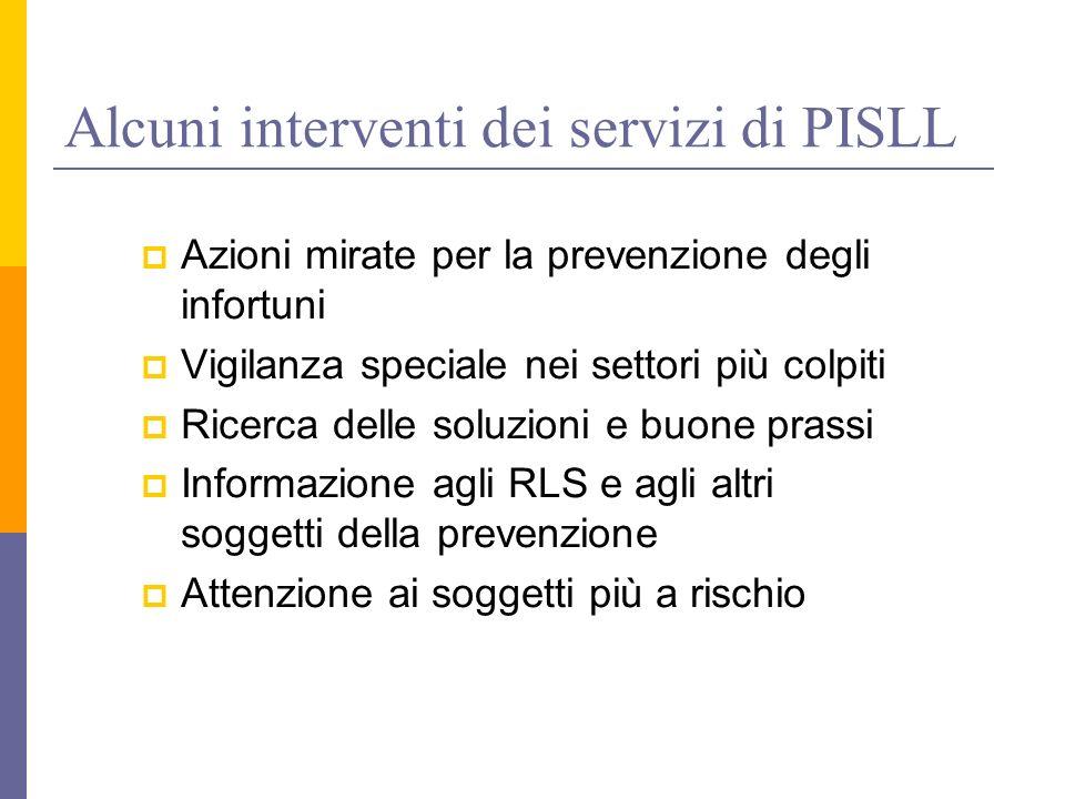 Alcuni interventi dei servizi di PISLL Azioni mirate per la prevenzione degli infortuni Vigilanza speciale nei settori più colpiti Ricerca delle soluz