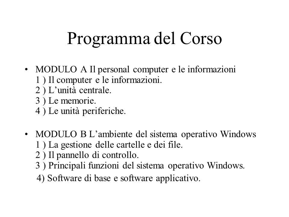 Programma del Corso MODULO A Il personal computer e le informazioni 1 ) Il computer e le informazioni. 2 ) Lunità centrale. 3 ) Le memorie. 4 ) Le uni
