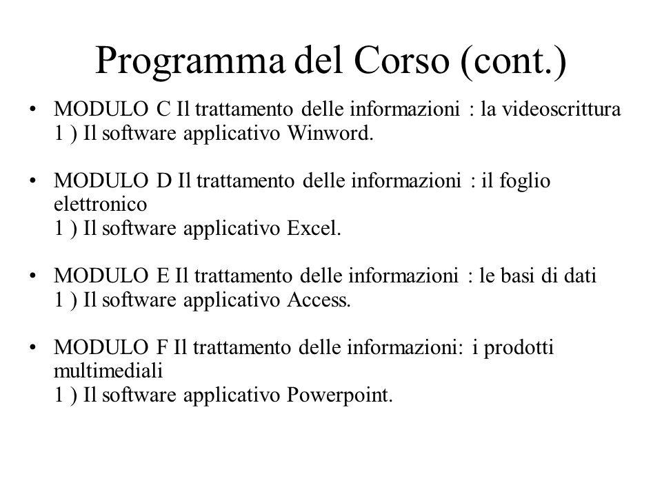 Programma del Corso (cont.) MODULO C Il trattamento delle informazioni : la videoscrittura 1 ) Il software applicativo Winword. MODULO D Il trattament