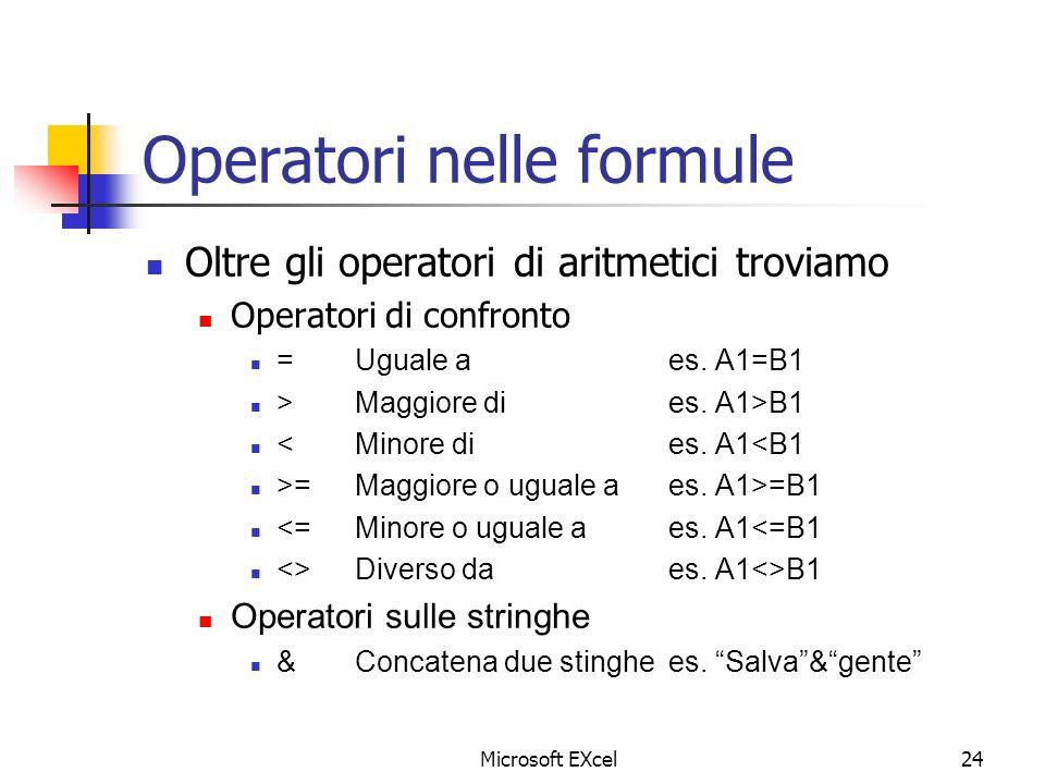 Microsoft EXcel24 Operatori nelle formule Oltre gli operatori di aritmetici troviamo Operatori di confronto = Uguale a es. A1=B1 > Maggiore di es. A1>