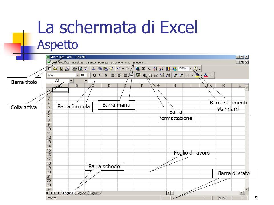 Microsoft EXcel6 Cartelle e Fogli di lavoro La cartella di lavoro è un file di Excel (che ha estensione.xls).