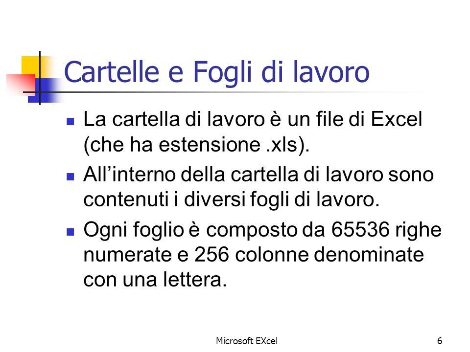 Microsoft EXcel6 Cartelle e Fogli di lavoro La cartella di lavoro è un file di Excel (che ha estensione.xls). Allinterno della cartella di lavoro sono