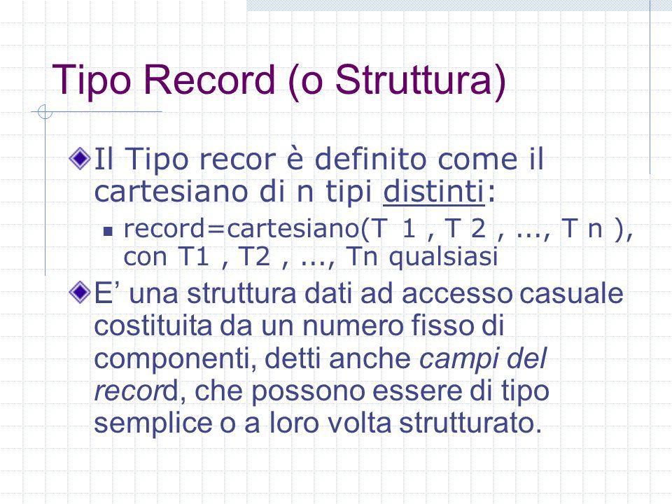 Tipo Record (o Struttura) Il Tipo recor è definito come il cartesiano di n tipi distinti: record=cartesiano(T 1, T 2,..., T n ), con T1, T2,..., Tn qu