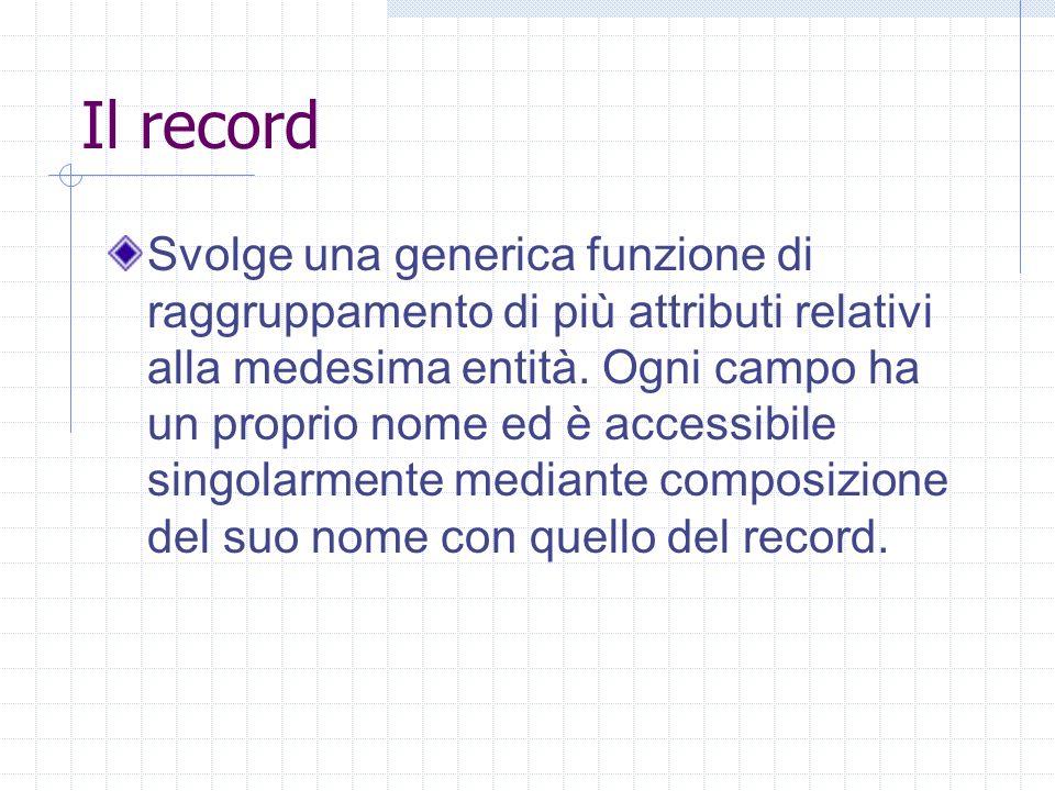 Il record Svolge una generica funzione di raggruppamento di più attributi relativi alla medesima entità. Ogni campo ha un proprio nome ed è accessibil