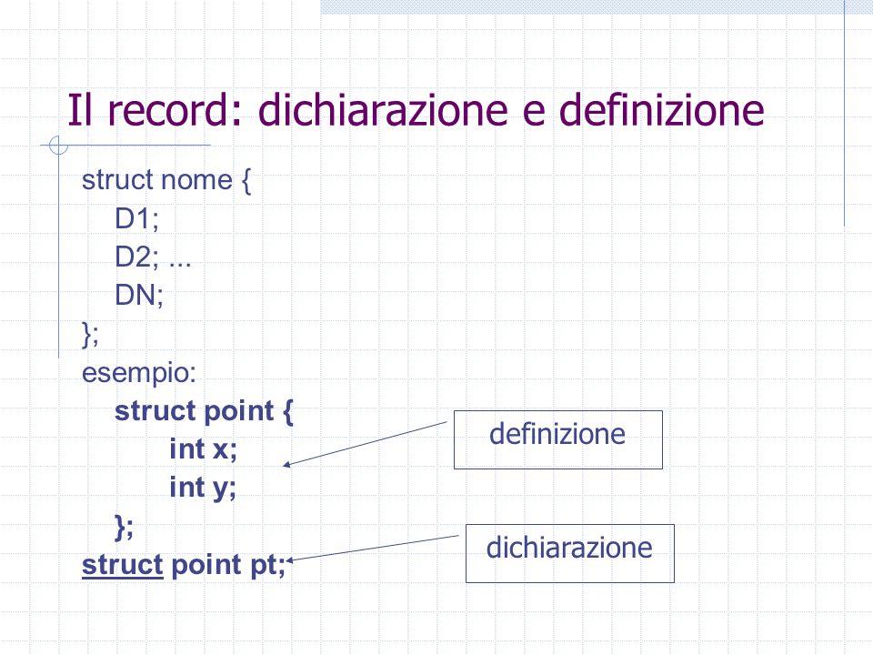 Il record: dichiarazione e definizione struct nome { D1; D2;... DN; }; esempio: struct point { int x; int y; }; struct point pt; definizione dichiaraz
