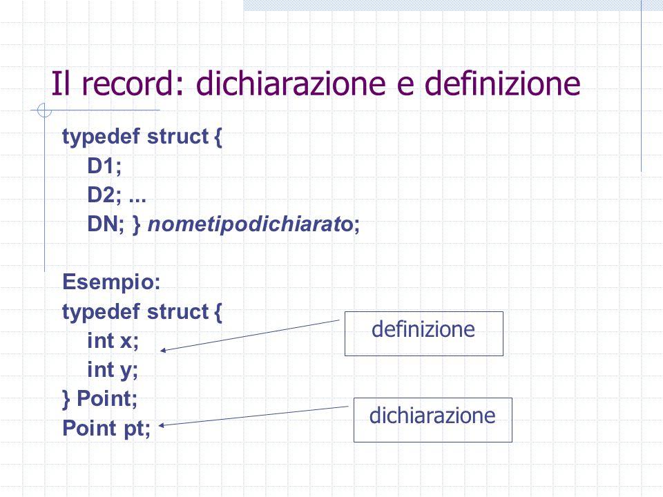 Il record: dichiarazione e definizione typedef struct { D1; D2;... DN; } nometipodichiarato; Esempio: typedef struct { int x; int y; } Point; Point pt
